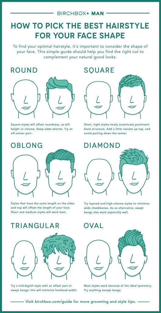 men hairstyles according to face shape