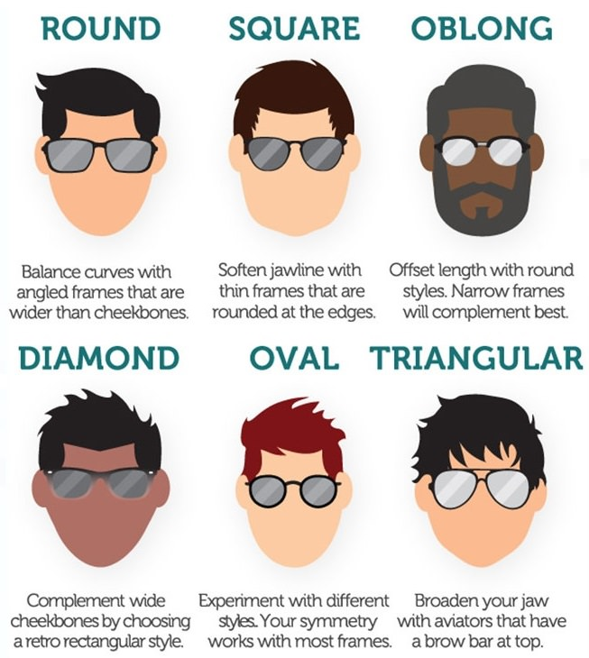 Sunglasses for Men Faceshape