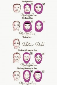 How to Wear Hijab According to Your Face Shape